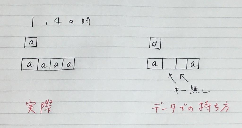 f:id:peroon:20181216171349j:plain