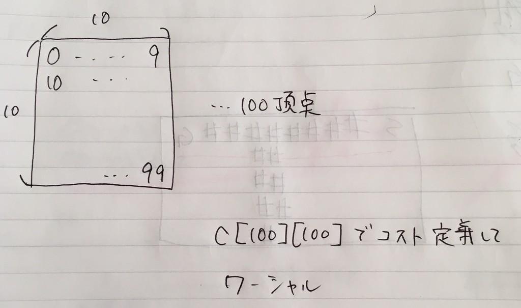 f:id:peroon:20190116124444j:plain