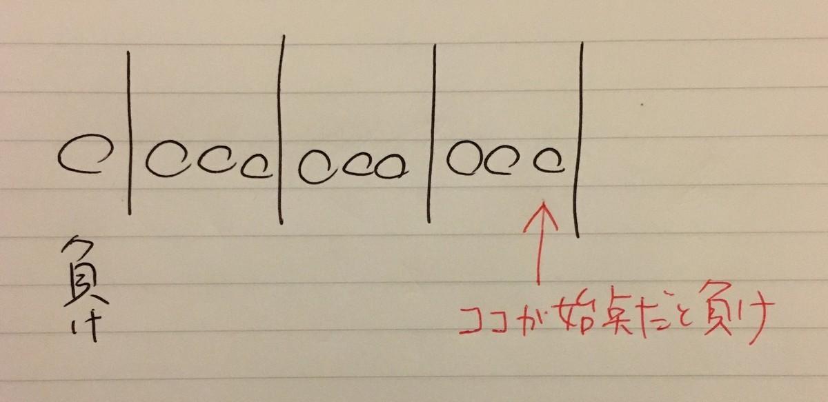 f:id:peroon:20190507000151j:plain