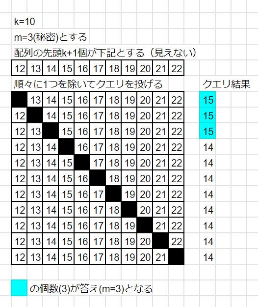 f:id:peroon:20200123040405p:plain
