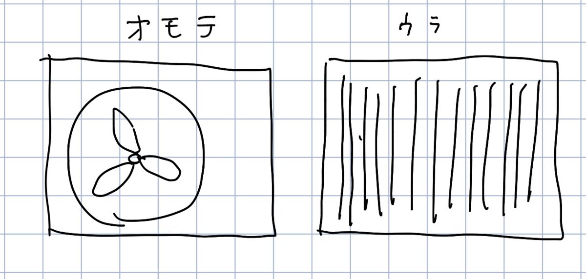 f:id:peroon:20201110141855p:plain