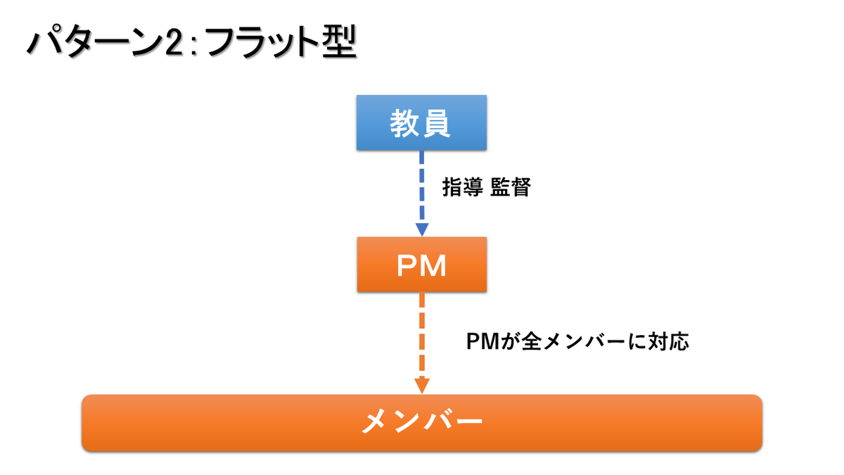 f:id:pesia_one:20200524224549p:plain:w400