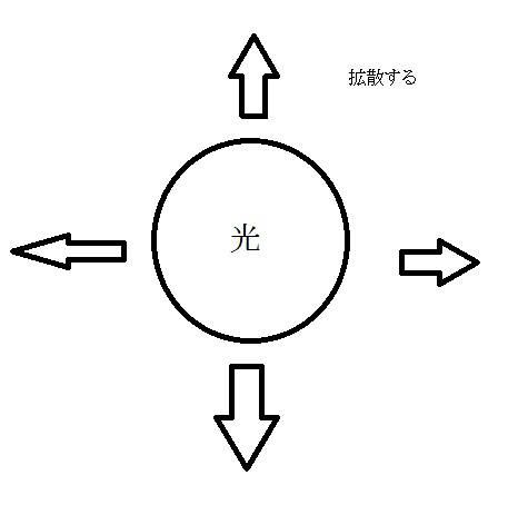 f:id:petatetugaku:20170324201722j:plain