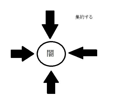 f:id:petatetugaku:20170324201802j:plain