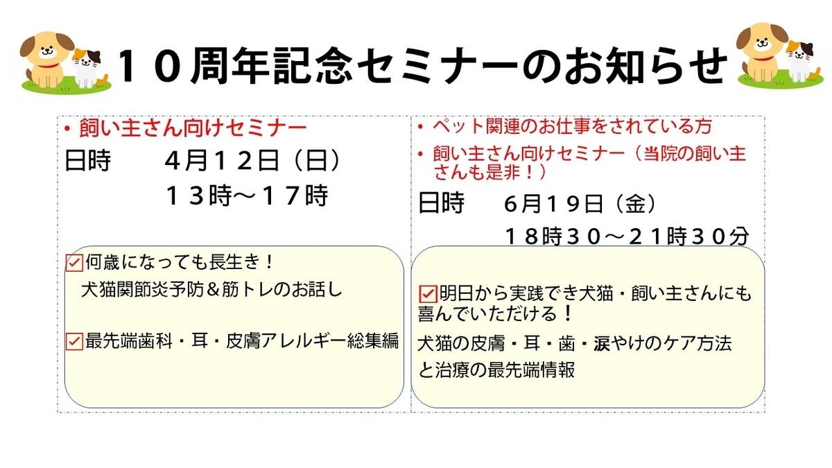 f:id:petnomirai:20200228143157j:plain
