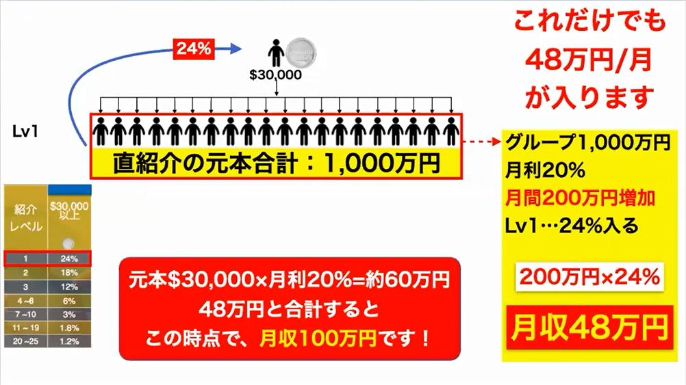 f:id:pga-arbit:20200423182504p:plain