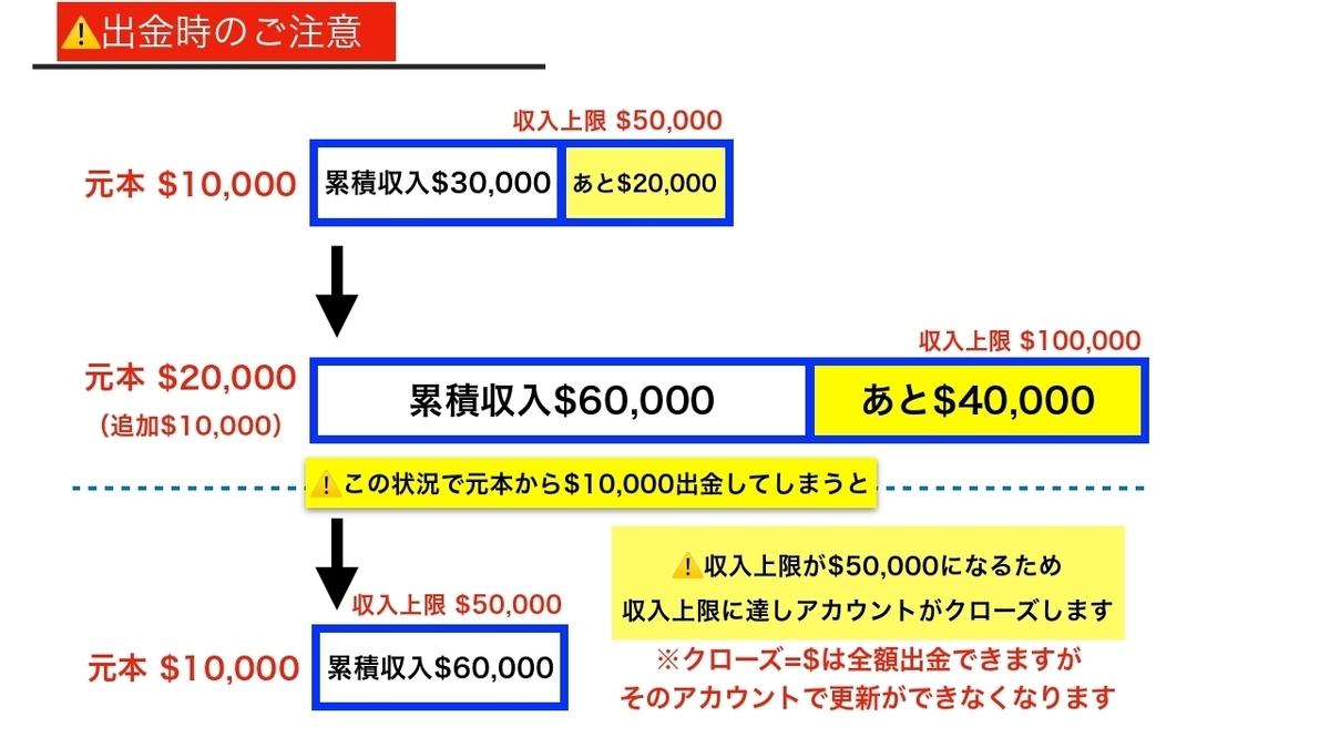 f:id:pga-arbit:20200517132851j:plain