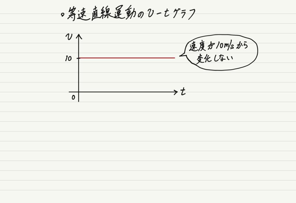 f:id:ph-km86-ma:20171026215537p:plain