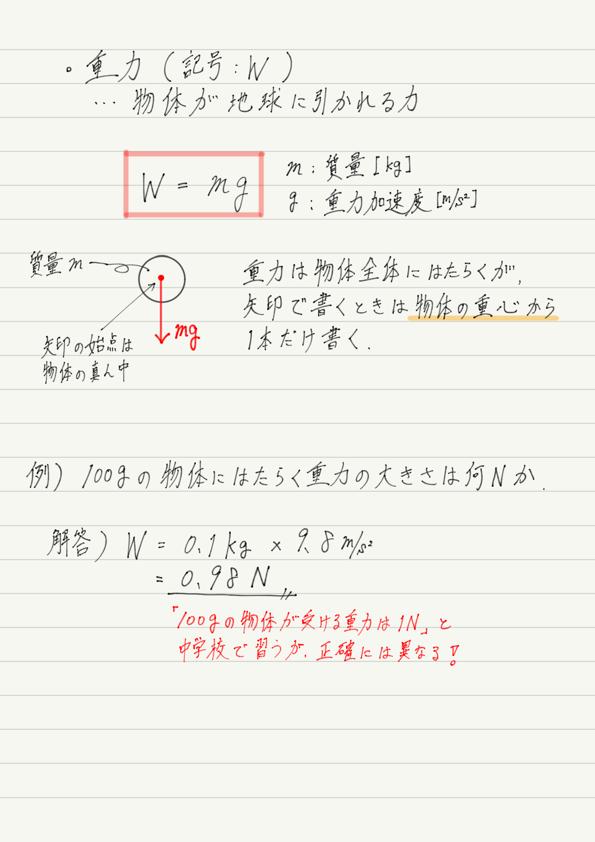 f:id:ph-km86-ma:20180327102355p:plain