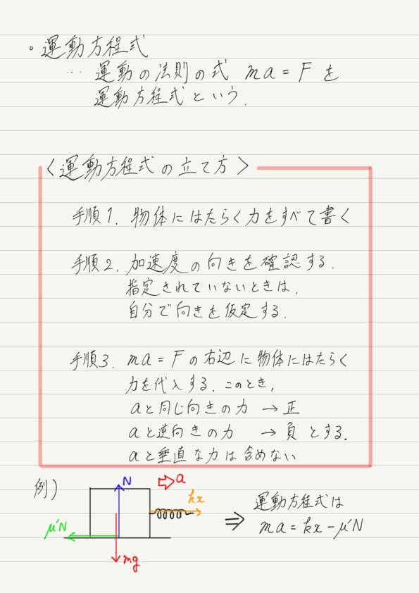 f:id:ph-km86-ma:20180716180214p:plain