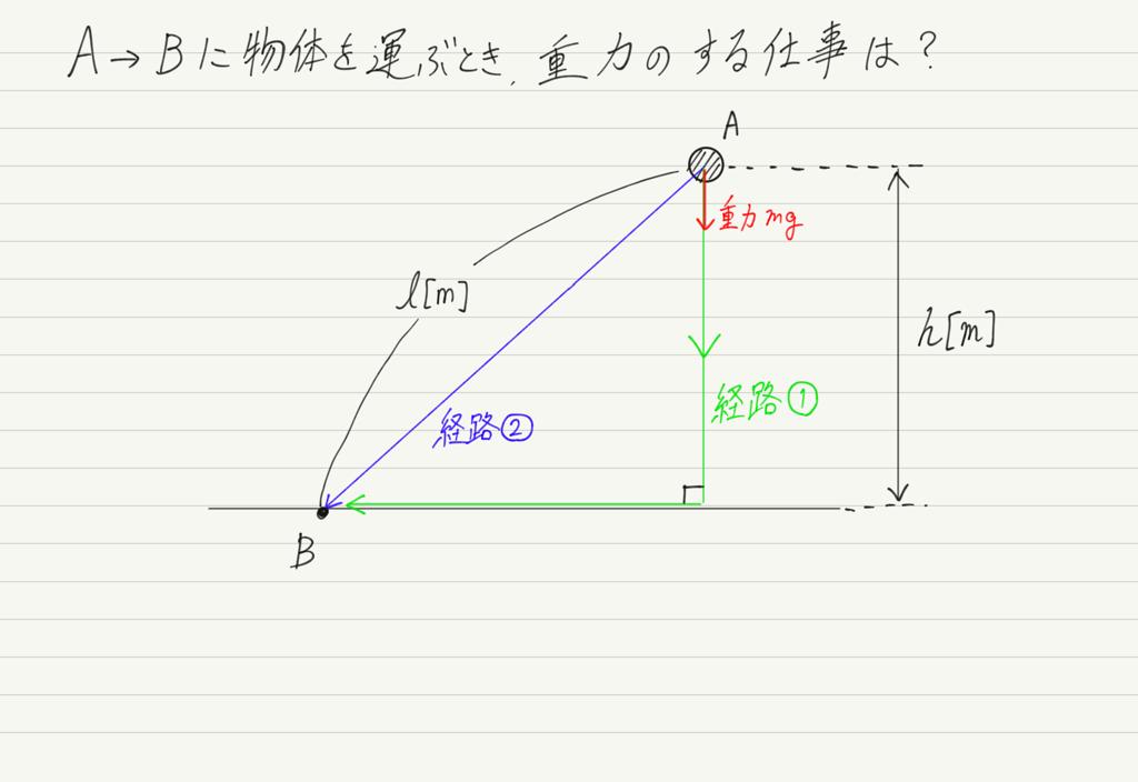 f:id:ph-km86-ma:20180726124421p:plain