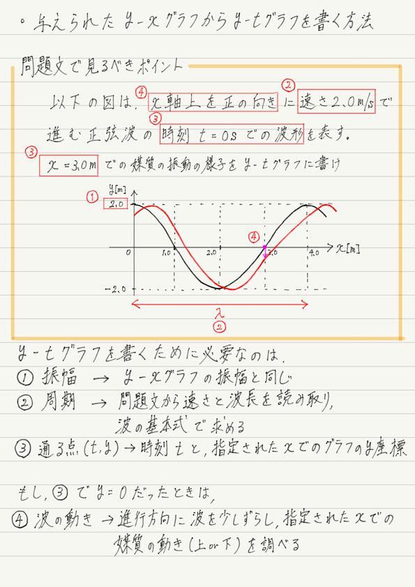 f:id:ph-km86-ma:20180915222447p:plain