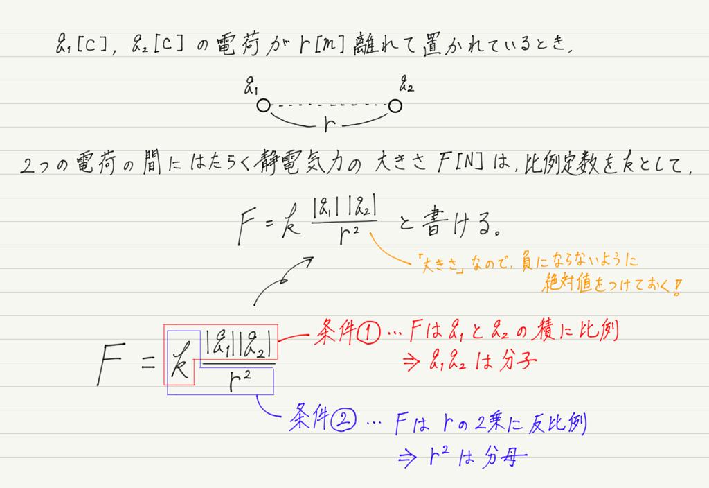 f:id:ph-km86-ma:20181027174024p:plain