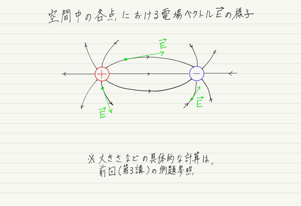 f:id:ph-km86-ma:20181028145811p:plain