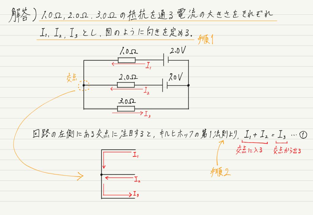 f:id:ph-km86-ma:20190216164500p:plain