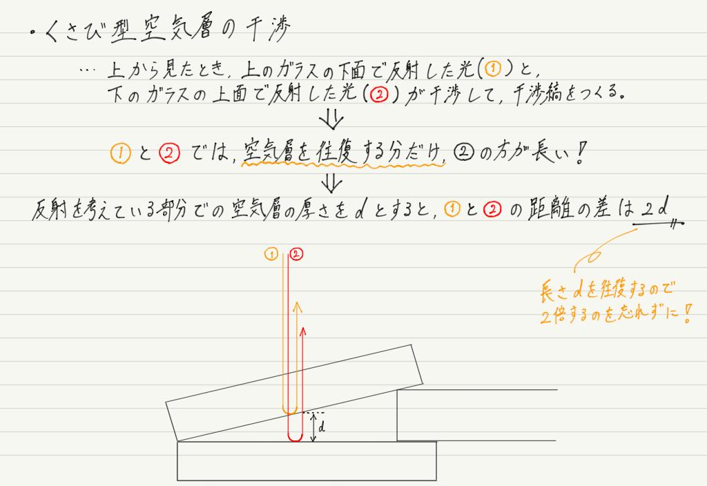 f:id:ph-km86-ma:20190407190841p:plain