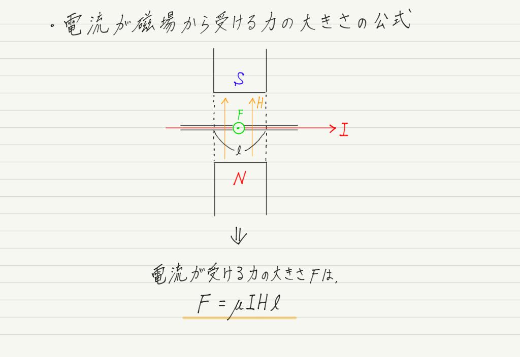 f:id:ph-km86-ma:20190411160121p:plain