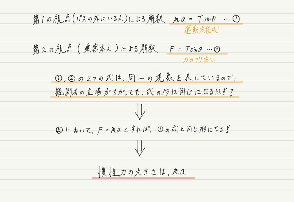 f:id:ph-km86-ma:20190429181758p:plain