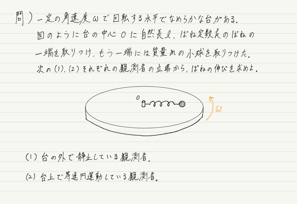 f:id:ph-km86-ma:20190430173527p:plain