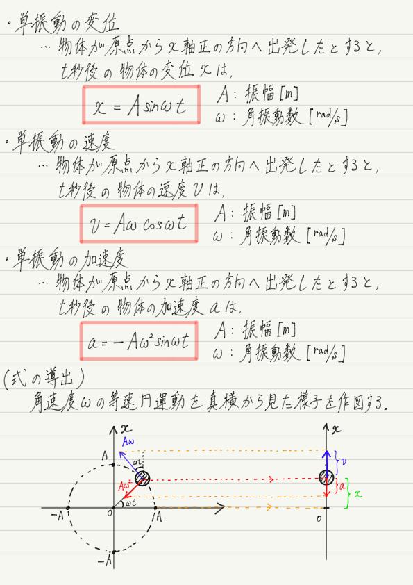 f:id:ph-km86-ma:20190503205203p:plain