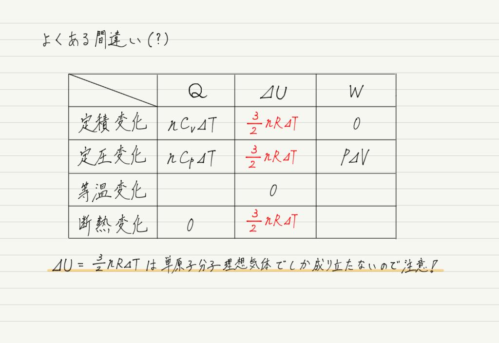 f:id:ph-km86-ma:20190519175233p:plain
