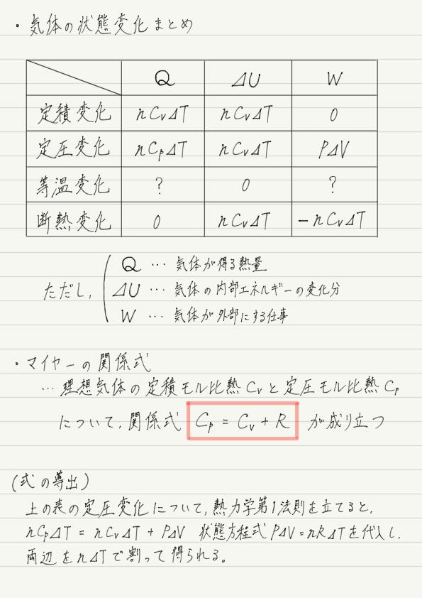 f:id:ph-km86-ma:20190519201630p:plain