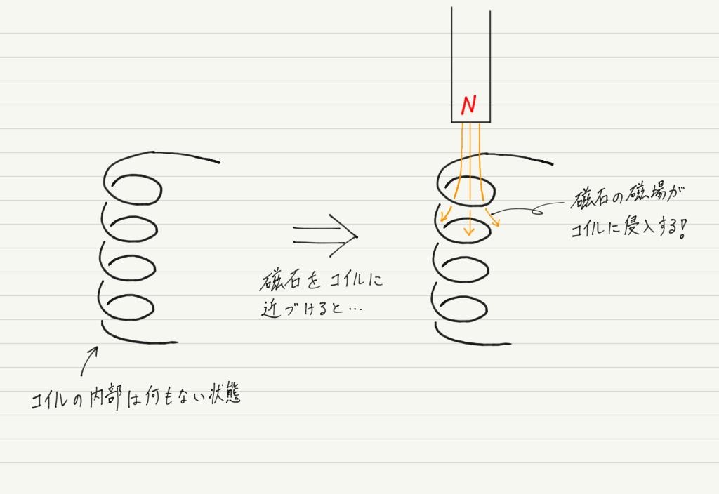 f:id:ph-km86-ma:20190609145919p:plain
