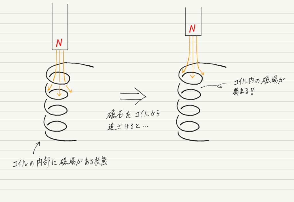 f:id:ph-km86-ma:20190609155605p:plain