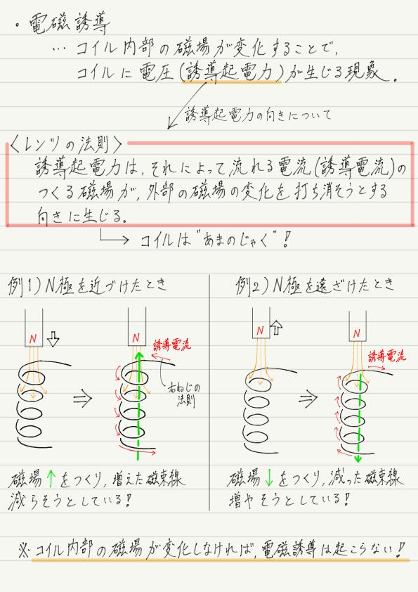 f:id:ph-km86-ma:20190609200801p:plain