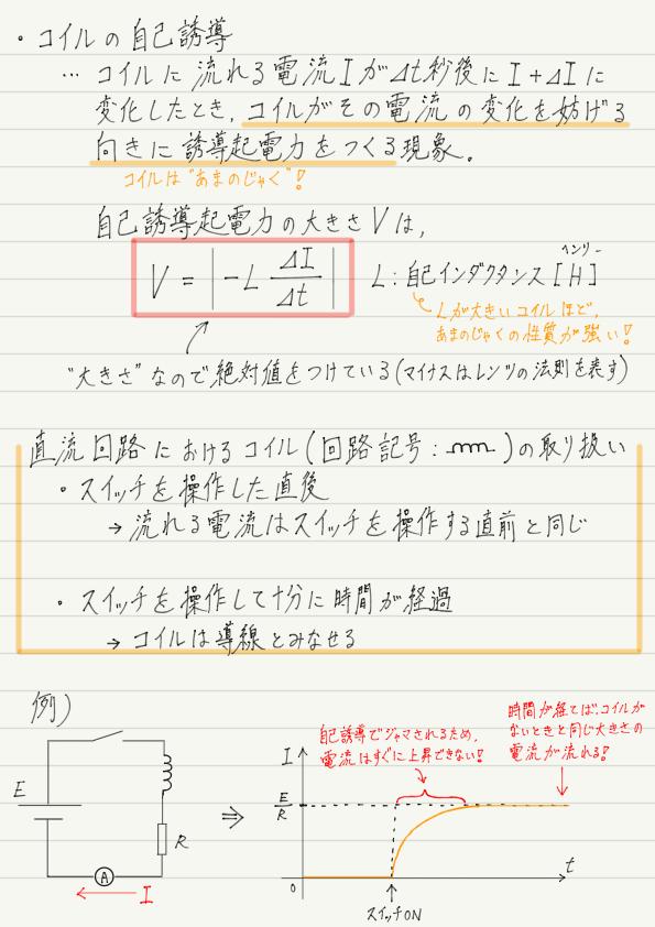 f:id:ph-km86-ma:20190722172902p:plain