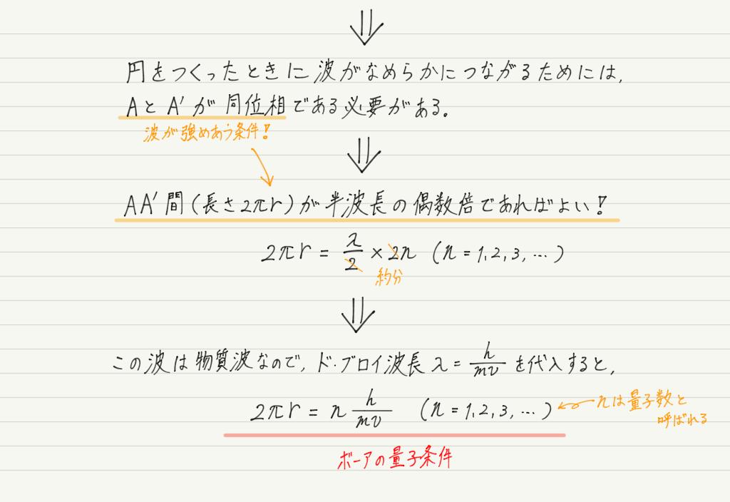 f:id:ph-km86-ma:20190815153327p:plain