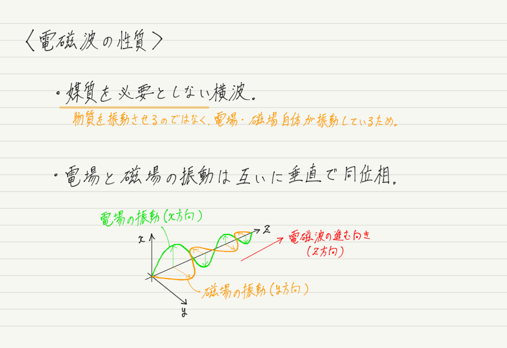 f:id:ph-km86-ma:20190821142256p:plain
