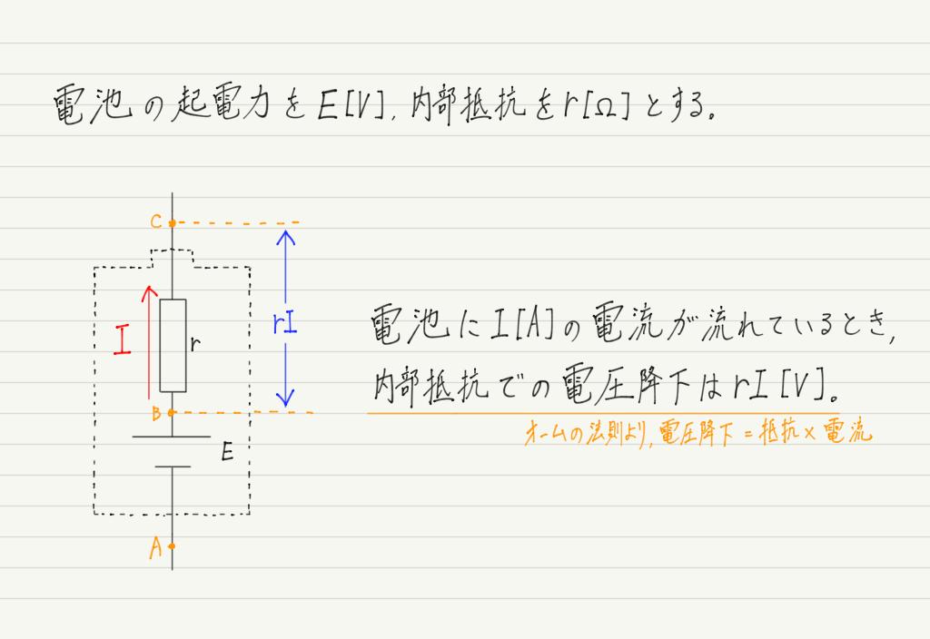 f:id:ph-km86-ma:20191022201140p:plain