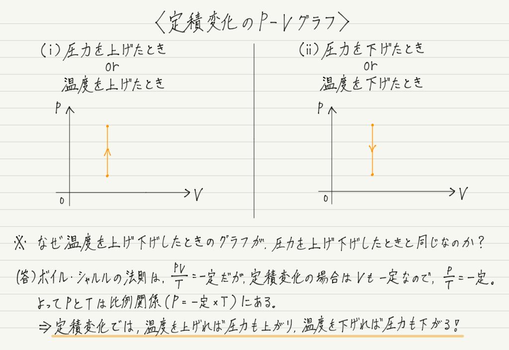 f:id:ph-km86-ma:20191103224958p:plain