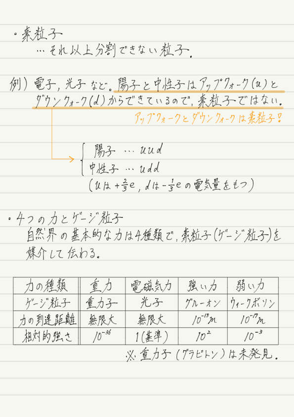 f:id:ph-km86-ma:20191208185401p:plain