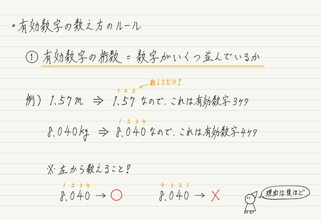 f:id:ph-km86-ma:20191223163445p:plain