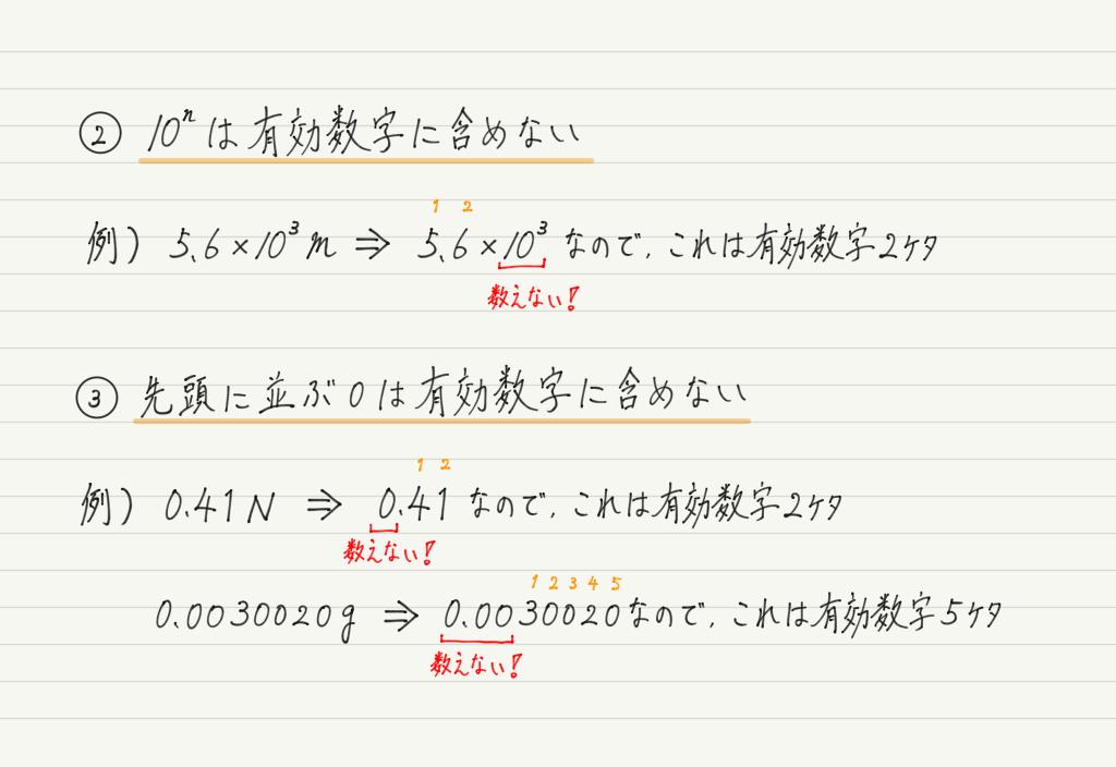 f:id:ph-km86-ma:20191223163514p:plain