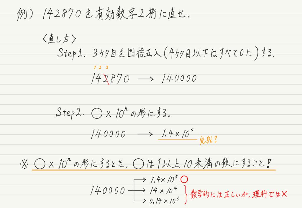 f:id:ph-km86-ma:20191223171304p:plain
