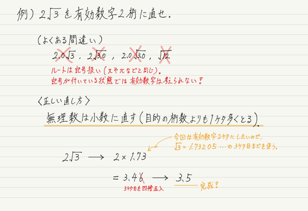 f:id:ph-km86-ma:20191223175135p:plain