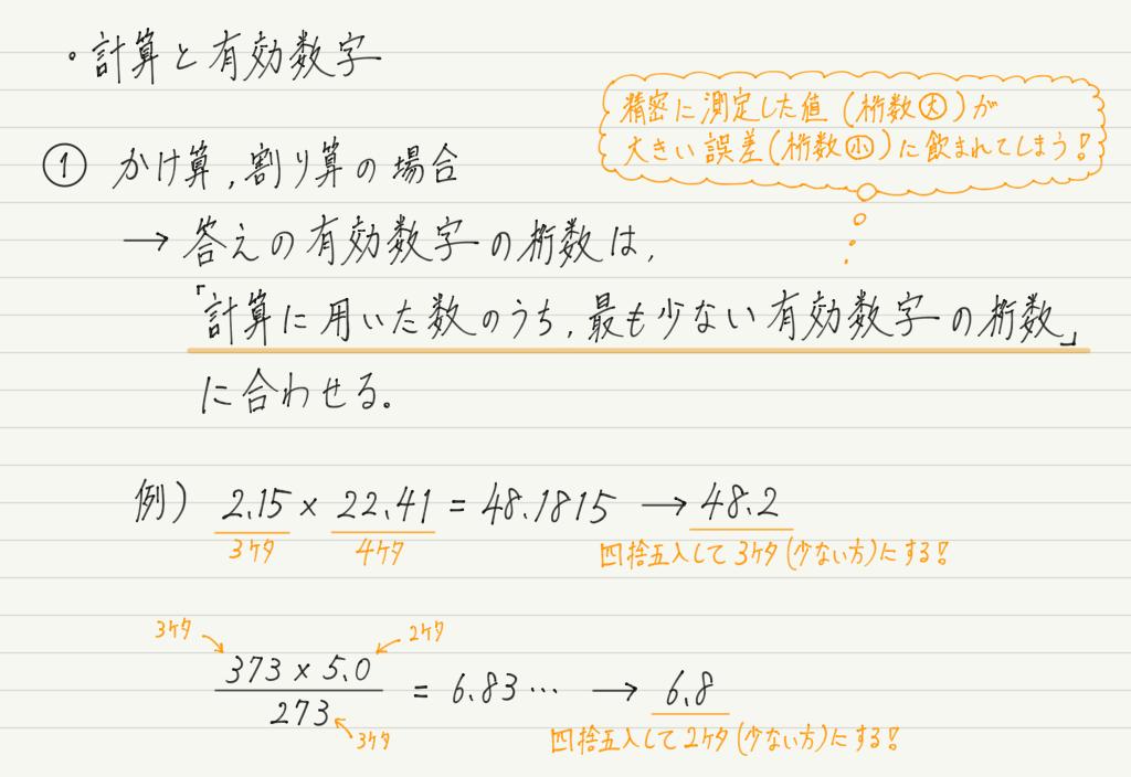 f:id:ph-km86-ma:20191224112022p:plain