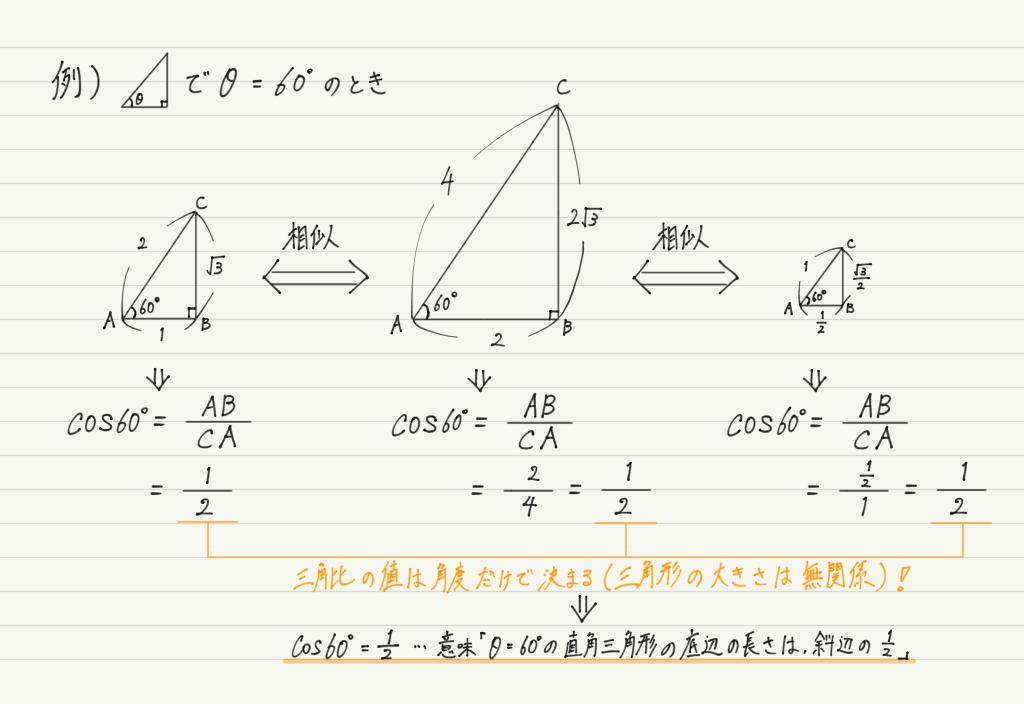 f:id:ph-km86-ma:20200126112340p:plain