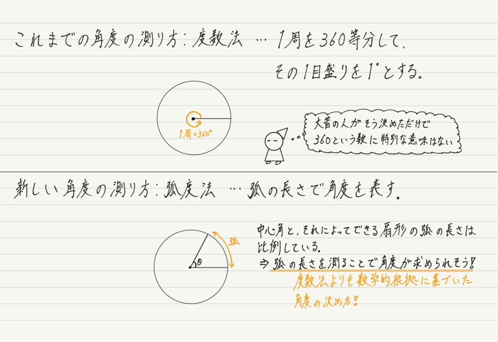 f:id:ph-km86-ma:20200126201245p:plain