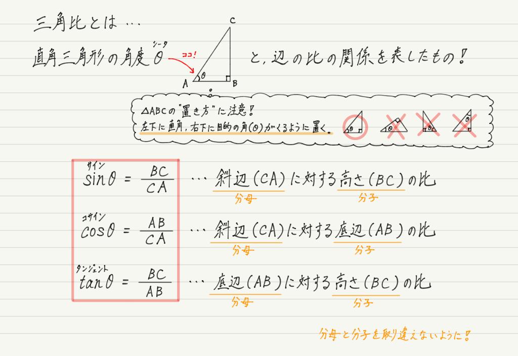 f:id:ph-km86-ma:20200129202441p:plain