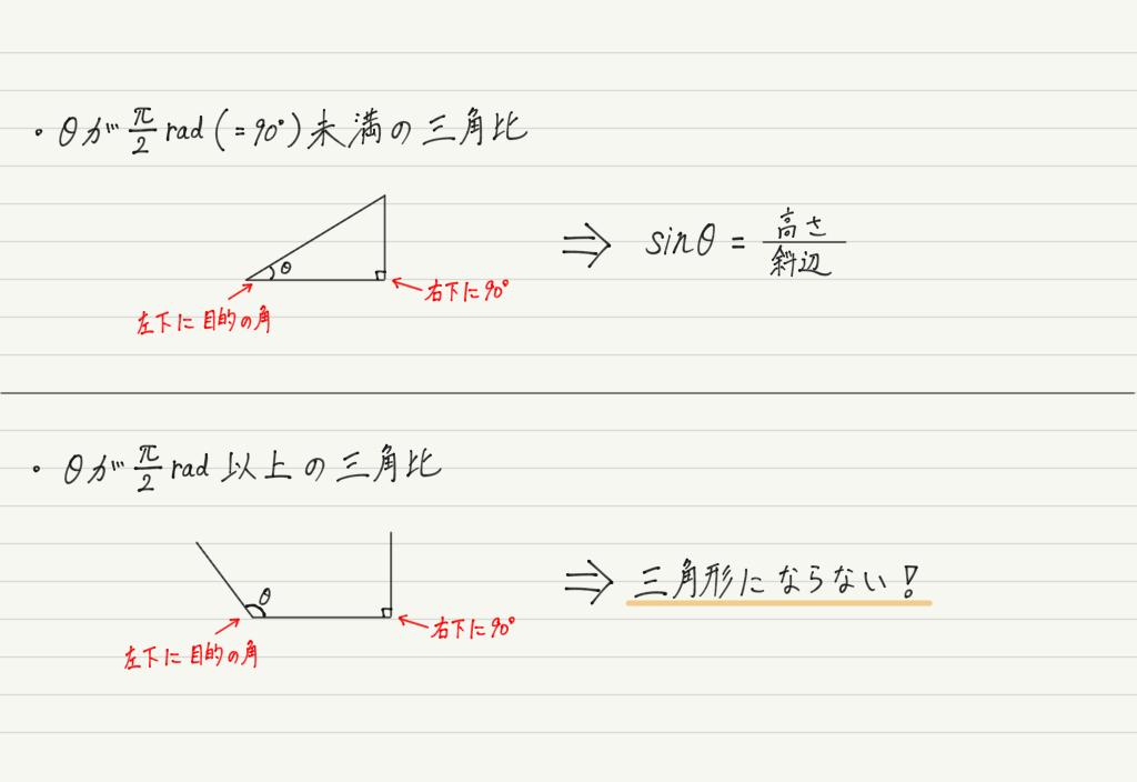 f:id:ph-km86-ma:20200129203556p:plain