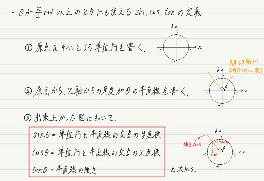 f:id:ph-km86-ma:20200201205826p:plain