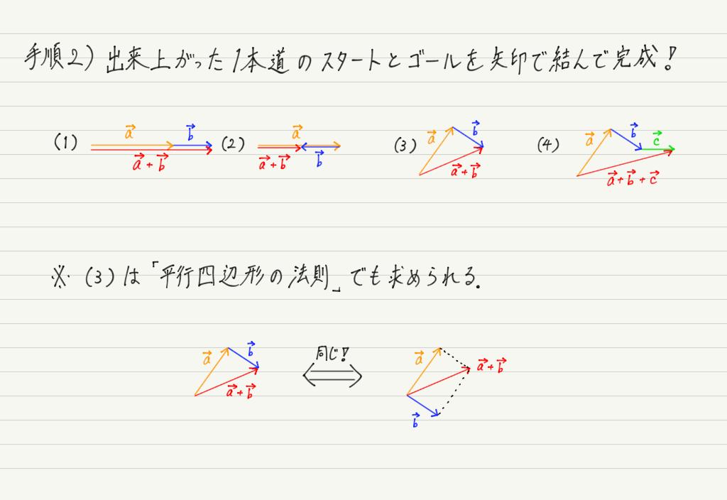 f:id:ph-km86-ma:20200216110522p:plain