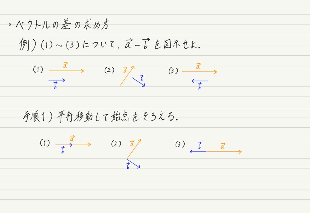 f:id:ph-km86-ma:20200216114235p:plain