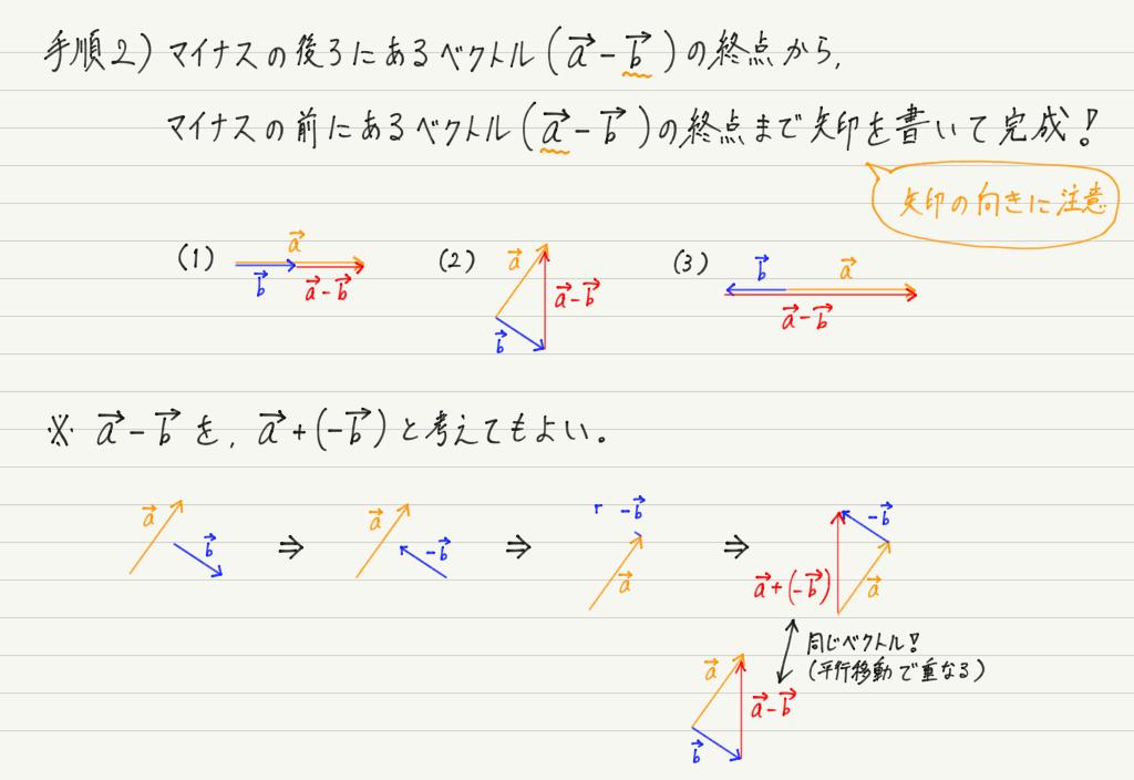 f:id:ph-km86-ma:20200216114259p:plain