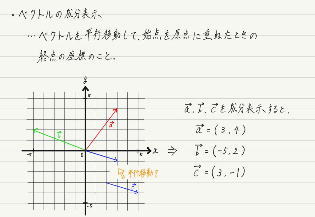 f:id:ph-km86-ma:20200216201050p:plain