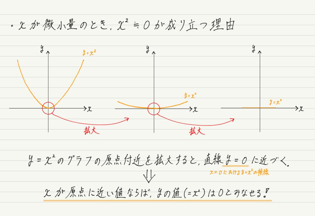 f:id:ph-km86-ma:20200229200904p:plain